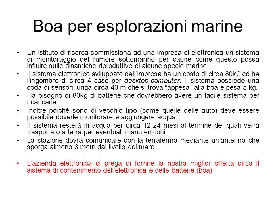 Boa per esplorazioni marine Un istituto di ricerca commissiona ad una impresa di elettronica un sistema di monitoraggio del rumore sottomarino per capire come questo possa influire sulle dinamiche riproduttive di alcune specie marine.