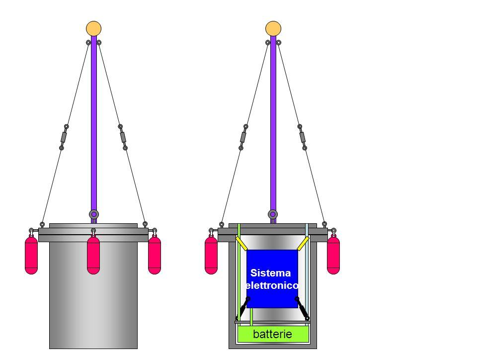Sistema elettronico batterie