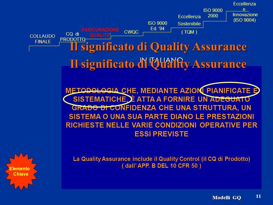 Modelli GQ 11 Il significato di Quality Assurance ASSURANCE CONFIDENZA, FIDUCIA ASSURANCE = CONFIDENZA, FIDUCIA DARE CONFIDENZA, FIDUCIA AD UN ACQUIRENTE CHE LOGGETTO /PRODOTTO/SERVIZIO RISPONDA EFETTIVAMENTE A QUANTO RICHIESTO/SPECIFICATO IN ITALIANO ASSICURAZIONE/GARANZIA della QUALITA E STATO TRADOTTO ASSICURAZIONE/GARANZIA della QUALITA METODOLOGIA CHE, MEDIANTE AZIONI PIANIFICATE E SISTEMATICHE, È ATTA A FORNIRE UN ADEGUATO GRADO DI CONFIDENZA CHE UNA STRUTTURA, UN SISTEMA O UNA SUA PARTE DIANO LE PRESTAZIONI RICHIESTE NELLE VARIE CONDIZIONI OPERATIVE PER ESSI PREVISTE La Quality Assurance include il Quality Control (il CQ di Prodotto) ( dall APP.