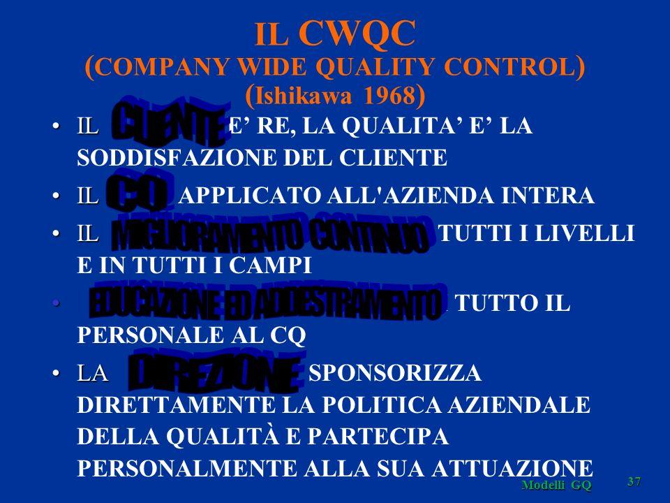 IL CWQC ( COMPANY WIDE QUALITY CONTROL ) ( Ishikawa 1968 ) ILIL E RE, LA QUALITA E LA SODDISFAZIONE DEL CLIENTE ILIL APPLICATO ALL AZIENDA INTERA ILIL A TUTTI I LIVELLI E IN TUTTI I CAMPI DI TUTTO IL PERSONALE AL CQ LALA SPONSORIZZA DIRETTAMENTE LA POLITICA AZIENDALE DELLA QUALITÀ E PARTECIPA PERSONALMENTE ALLA SUA ATTUAZIONE 37 Modelli GQ