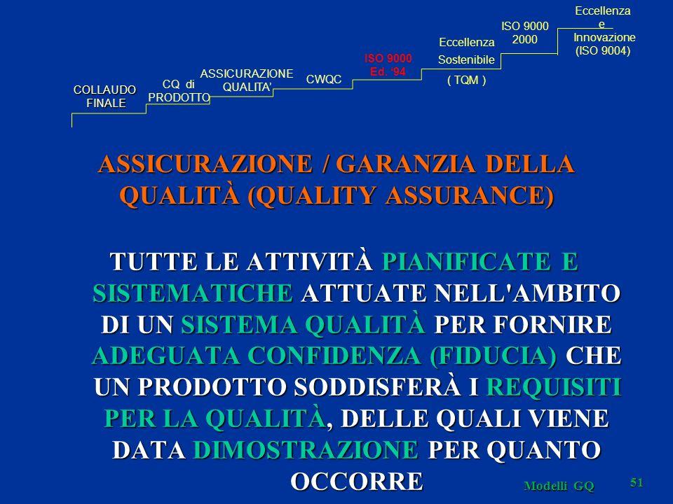 Modelli GQ 51 ASSICURAZIONE / GARANZIA DELLA QUALITÀ (QUALITY ASSURANCE) TUTTE LE ATTIVITÀ PIANIFICATE E SISTEMATICHE ATTUATE NELL'AMBITO DI UN SISTEM