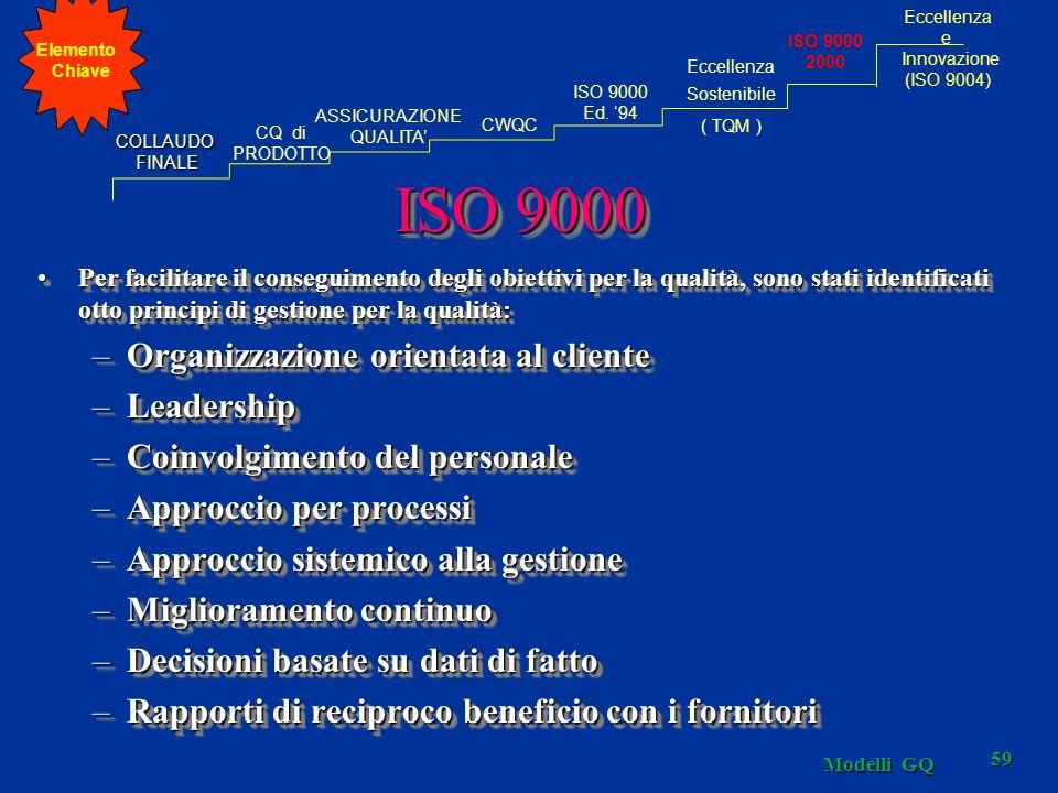 Modelli GQ 59 ISO 9000 Per facilitare il conseguimento degli obiettivi per la qualità, sono stati identificati otto principi di gestione per la qualit