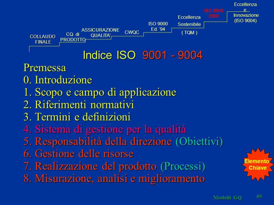 Modelli GQ 60 Indice ISO 9001 - 9004 Premessa 0. Introduzione 1. Scopo e campo di applicazione 2. Riferimenti normativi 3. Termini e definizioni 4. Si