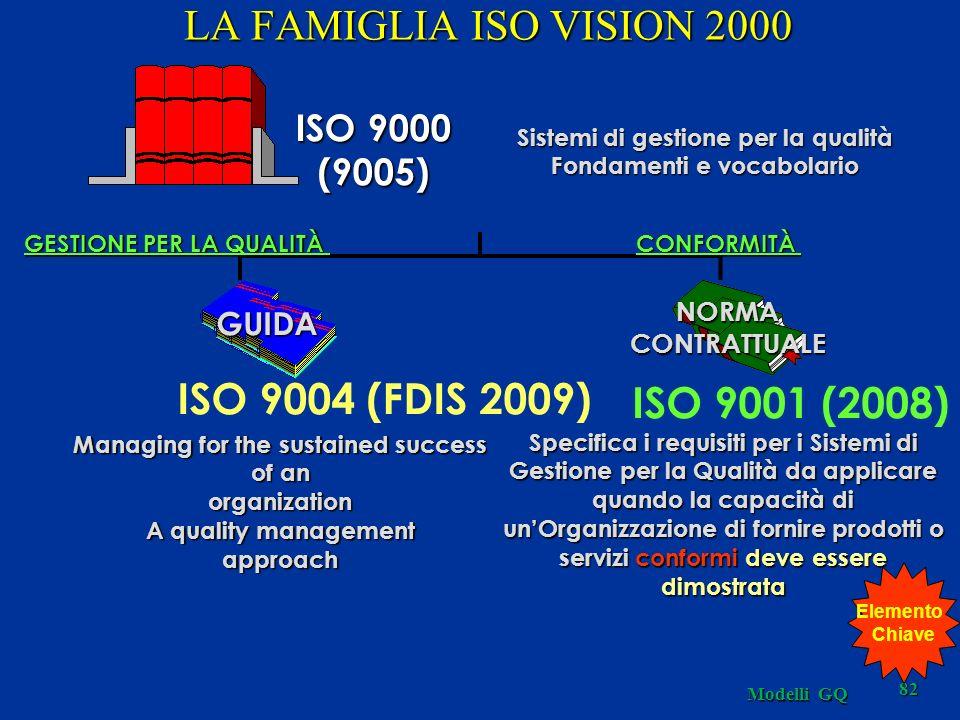 Modelli GQ 82 GESTIONE PER LA QUALITÀ ISO 9000 (9005) Sistemi di gestione per la qualità Fondamenti e vocabolario ISO 9001 (2008) NORMACONTRATTUALE GUIDA ISO 9004 (FDIS 2009) CONFORMITÀ LA FAMIGLIA ISO VISION 2000 Managing for the sustained success of an organization A quality management approach Specifica i requisiti per i Sistemi di Gestione per la Qualità da applicare quando la capacità di unOrganizzazione di fornire prodotti o servizi conformi deve essere dimostrata Elemento Chiave