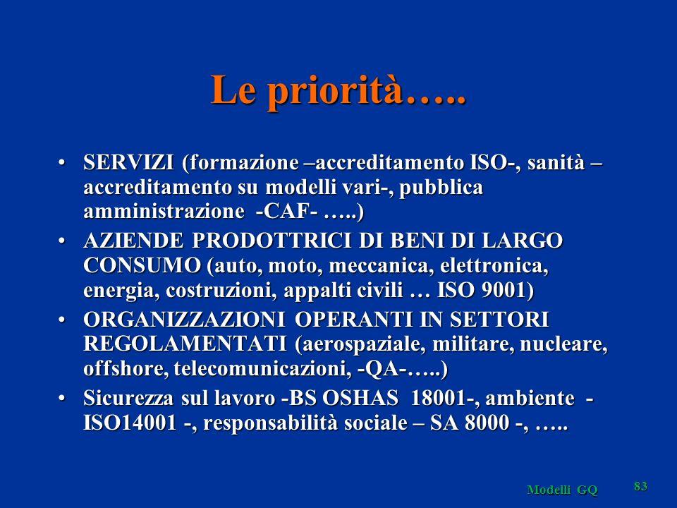Modelli GQ 83 Le priorità….. SERVIZI (formazione –accreditamento ISO-, sanità – accreditamento su modelli vari-, pubblica amministrazione -CAF- …..)SE