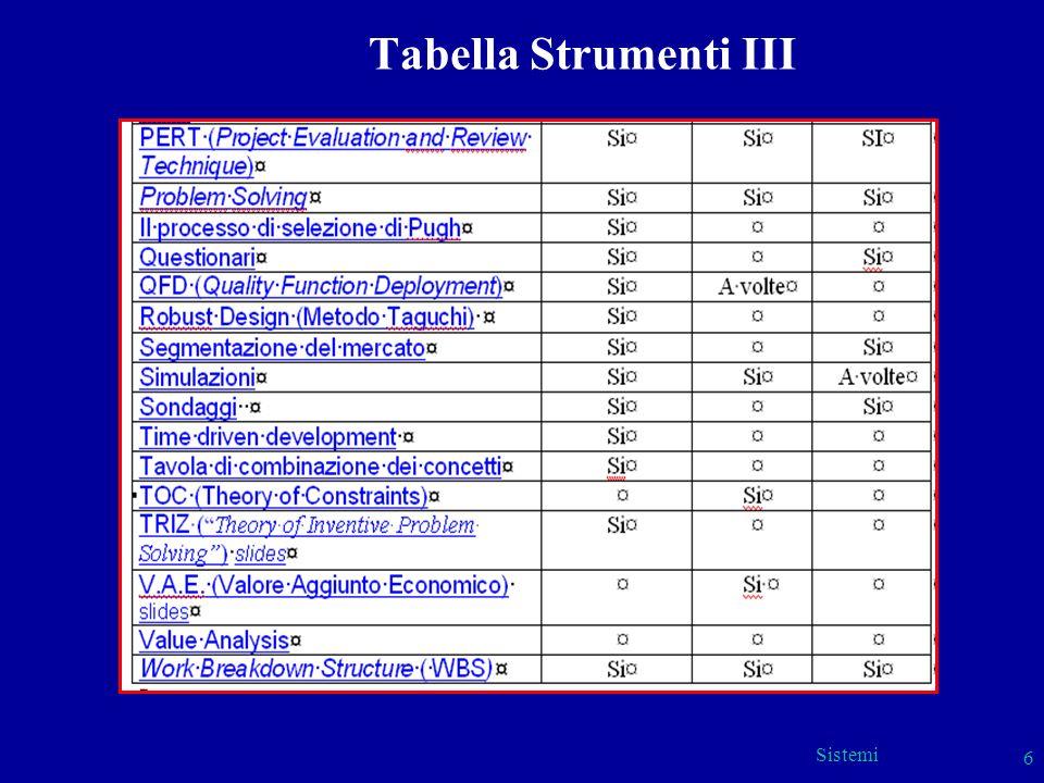 Sistemi 6 Tabella Strumenti III
