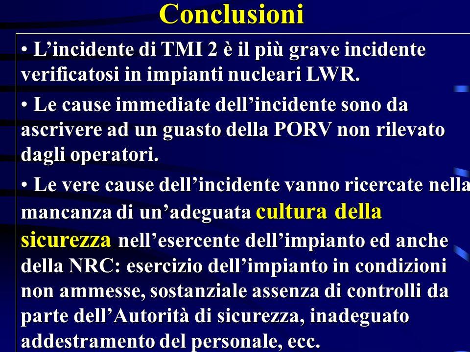 Conclusioni Lincidente di TMI 2 è il più grave incidente verificatosi in impianti nucleari LWR. Lincidente di TMI 2 è il più grave incidente verificat