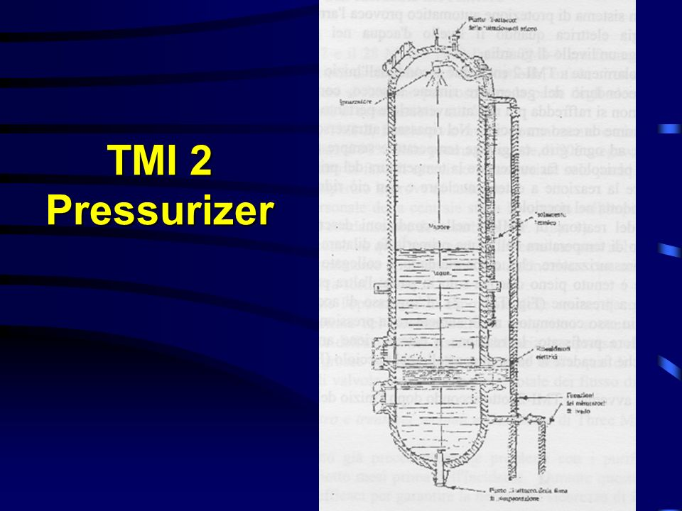Core Level during the 1.st Phase of TMI 2 Accident