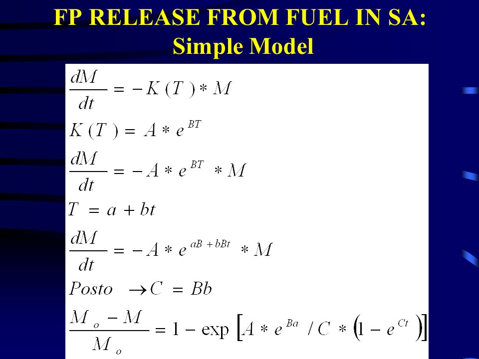 FP RELEASE FROM FUEL IN SA: Simple Model