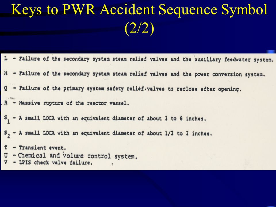Keys to PWR Accident Sequence Symbol (2/2)