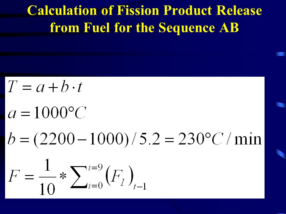 Calculation of Fission Product Release from Fuel for the Sequence AB