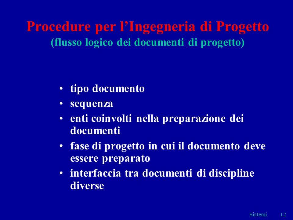 Sistemi12 Procedure per lIngegneria di Progetto (flusso logico dei documenti di progetto) tipo documento sequenza enti coinvolti nella preparazione de
