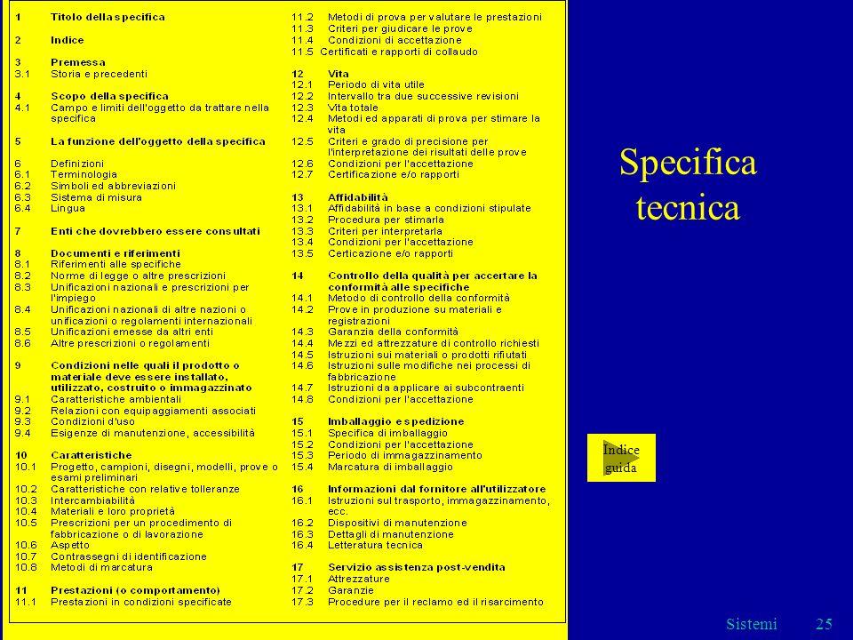 Sistemi25 Specifica tecnica Indice guida