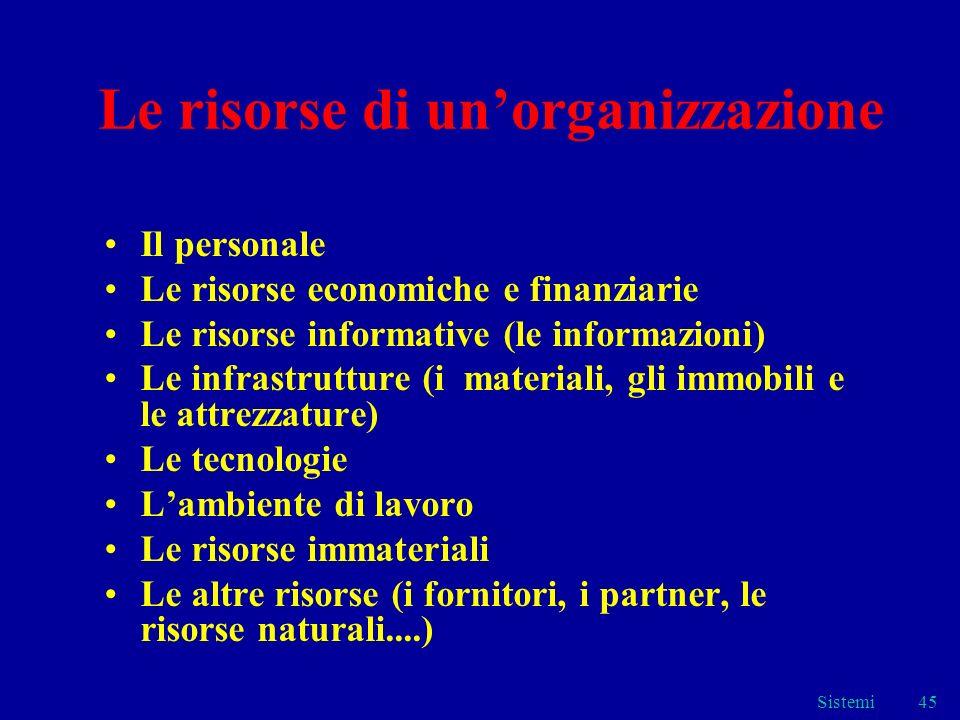 Sistemi45 Le risorse di unorganizzazione Il personale Le risorse economiche e finanziarie Le risorse informative (le informazioni) Le infrastrutture (
