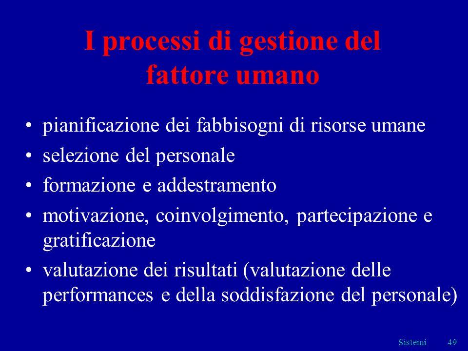 Sistemi49 I processi di gestione del fattore umano pianificazione dei fabbisogni di risorse umane selezione del personale formazione e addestramento m