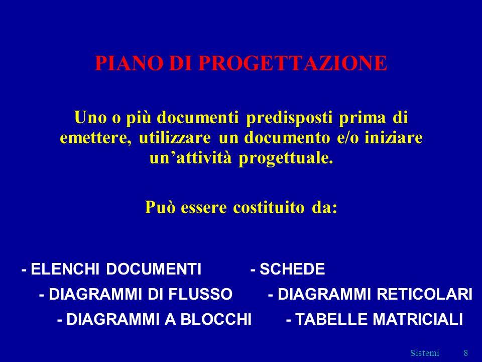 Sistemi8 PIANO DI PROGETTAZIONE Uno o più documenti predisposti prima di emettere, utilizzare un documento e/o iniziare unattività progettuale. Può es