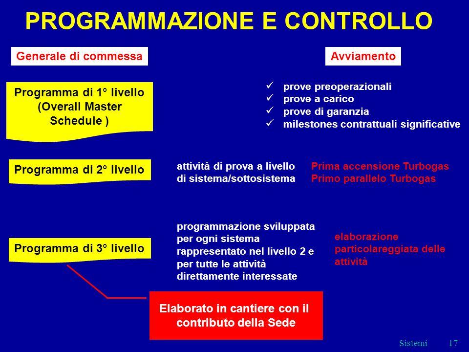 Sistemi17 PROGRAMMAZIONE E CONTROLLO Programma di 1° livello (Overall Master Schedule ) Generale di commessaAvviamento prove preoperazionali prove a c