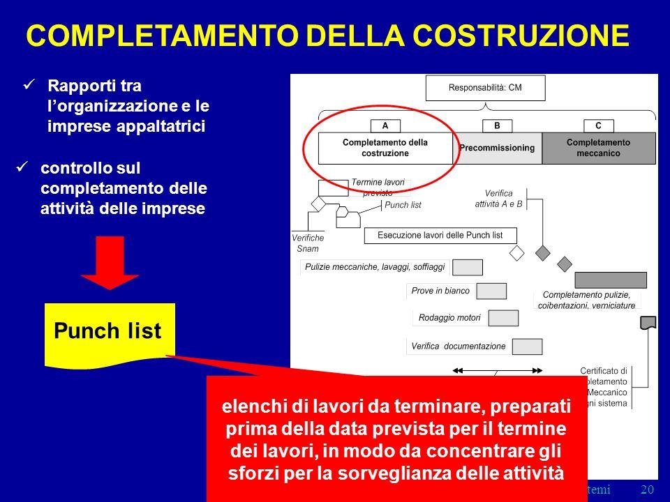 Sistemi20 COMPLETAMENTO DELLA COSTRUZIONE controllo sul completamento delle attività delle imprese Punch list Rapporti tra lorganizzazione e le impres