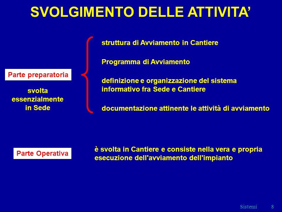 Sistemi29 ESEMPIO: Ansaldo Energia possiede un proprio laboratorio di taratura accreditato SIT (Servizio di Taratura in Italia)