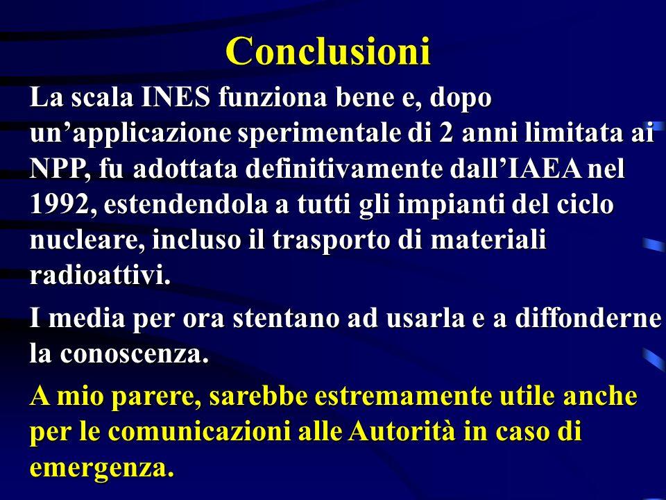 Conclusioni La scala INES funziona bene e, dopo unapplicazione sperimentale di 2 anni limitata ai NPP, fu adottata definitivamente dallIAEA nel 1992,