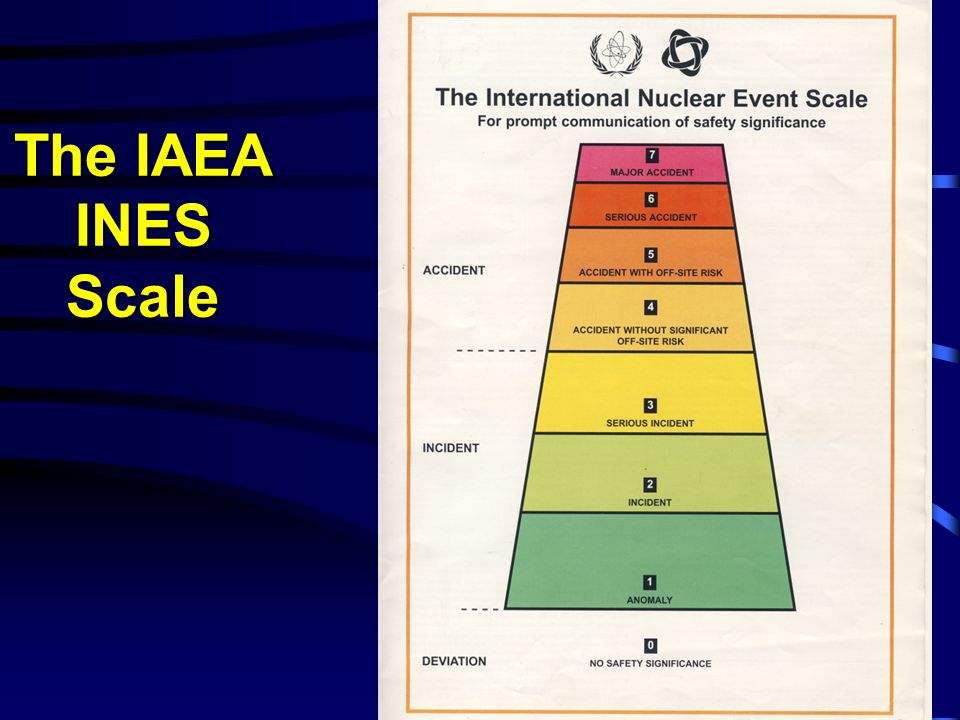 The IAEA INES Scale The IAEA INES Scale