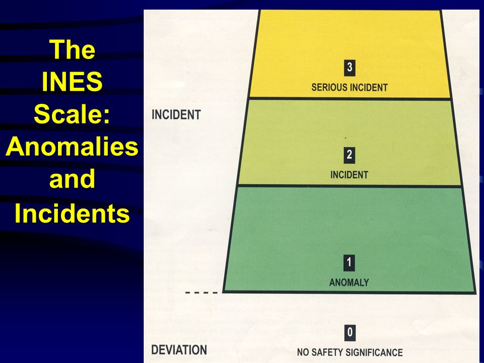 The INES Scale: Anomalies and Incidents