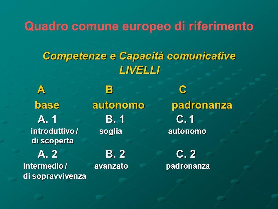 Quadro comune europeo di riferimento Competenze e Capacità comunicative LIVELLI A B C A B C base autonomo padronanza base autonomo padronanza A.