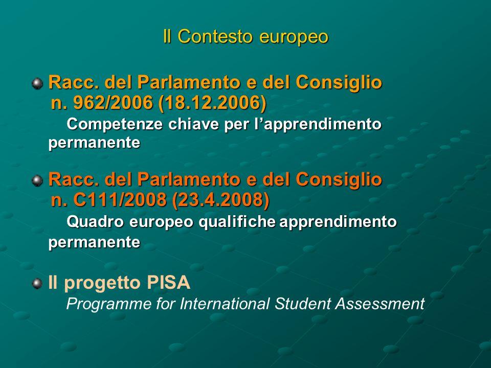 Il Contesto europeo Racc. del Parlamento e del Consiglio n.