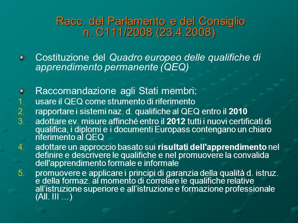 Racc. del Parlamento e del Consiglio n. C111/2008 (23.4.2008) Racc.