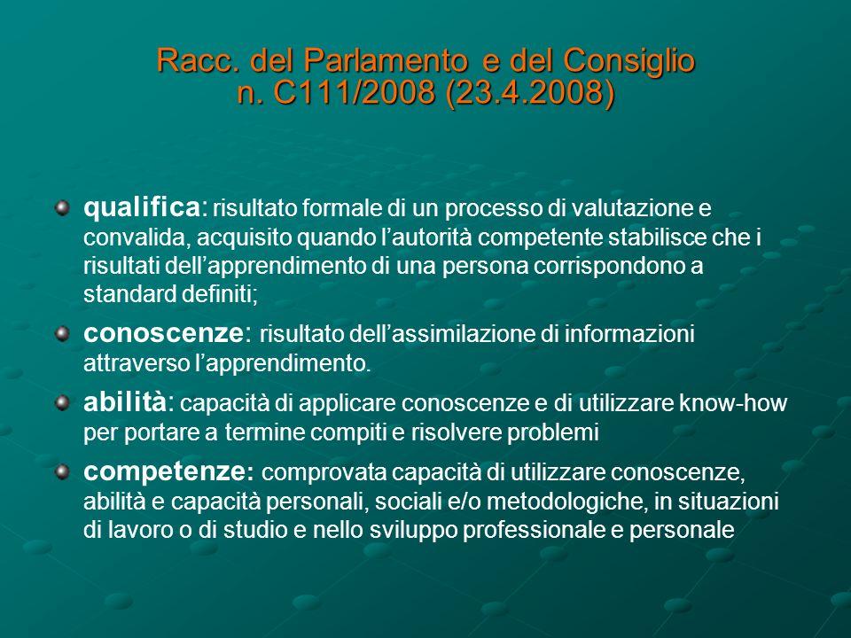 Racc.del Parlamento e del Consiglio n. C111/2008 (23.4.2008) conoscenzeabilitàcompetenze Liv.