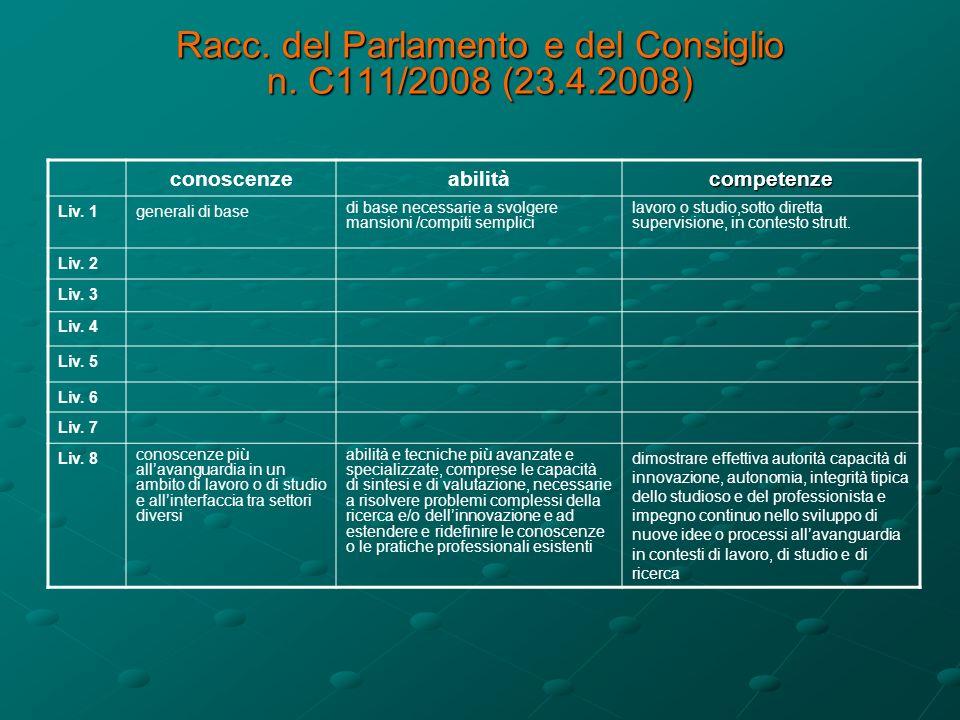 Racc. del Parlamento e del Consiglio n. C111/2008 (23.4.2008) conoscenzeabilitàcompetenze Liv.