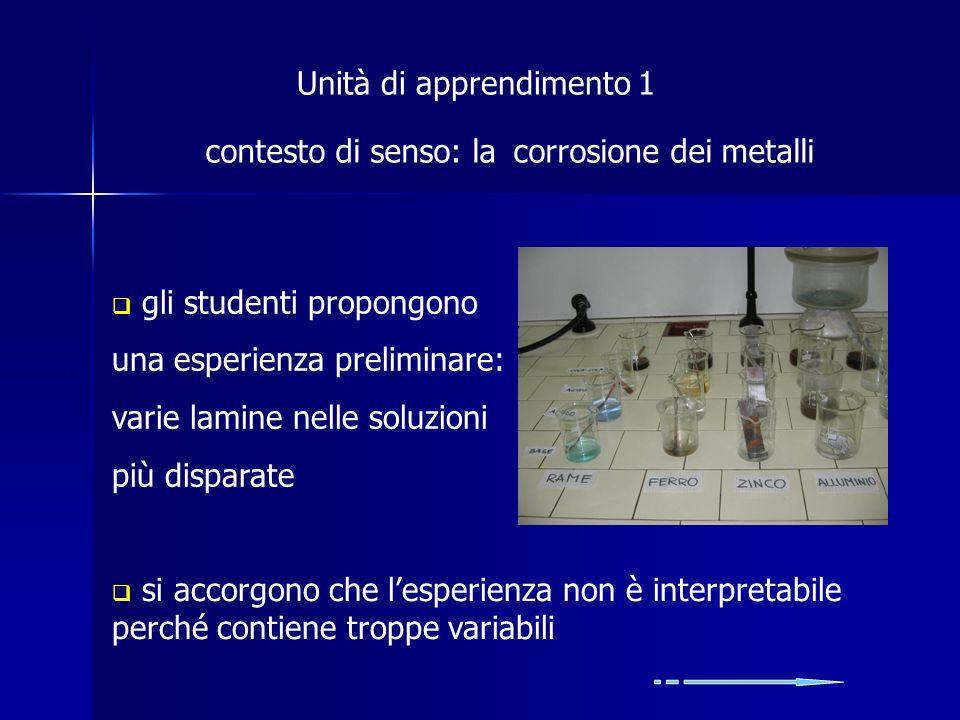 Unità di apprendimento 1 contesto di senso: la corrosione dei metalli gli studenti propongono una esperienza preliminare: varie lamine nelle soluzioni