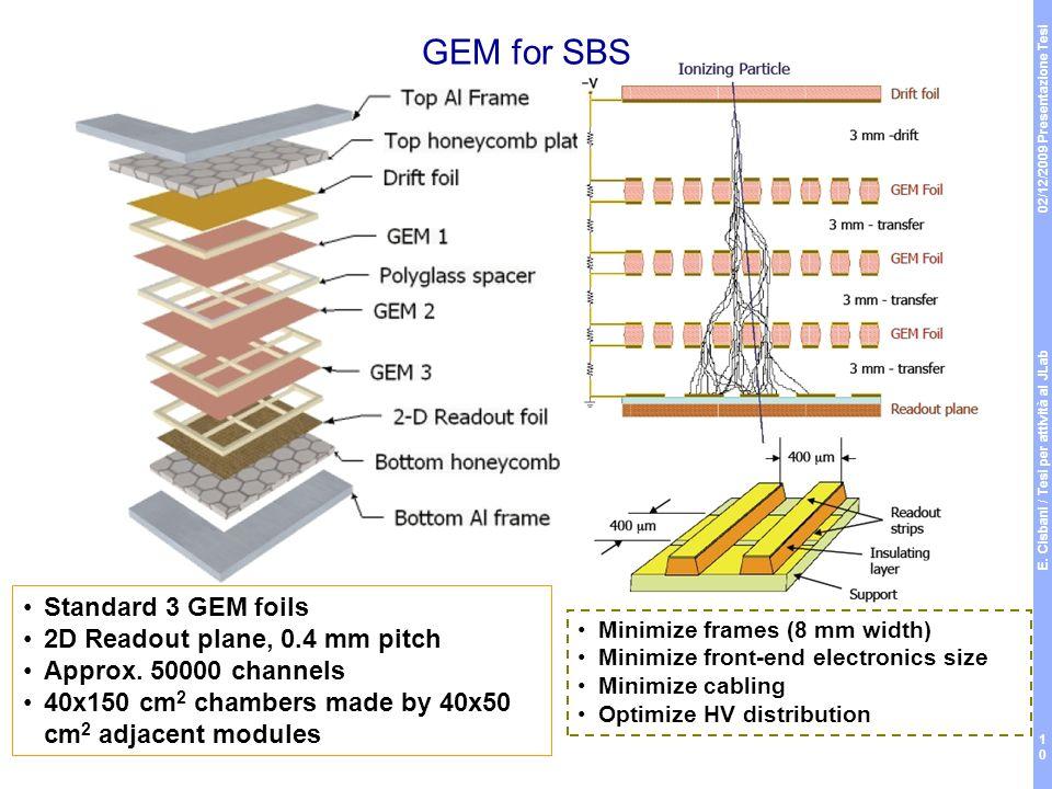 02/12/2009 Presentazione Tesi E. Cisbani / Tesi per attività al JLab 10 GEM for SBS Standard 3 GEM foils 2D Readout plane, 0.4 mm pitch Approx. 50000