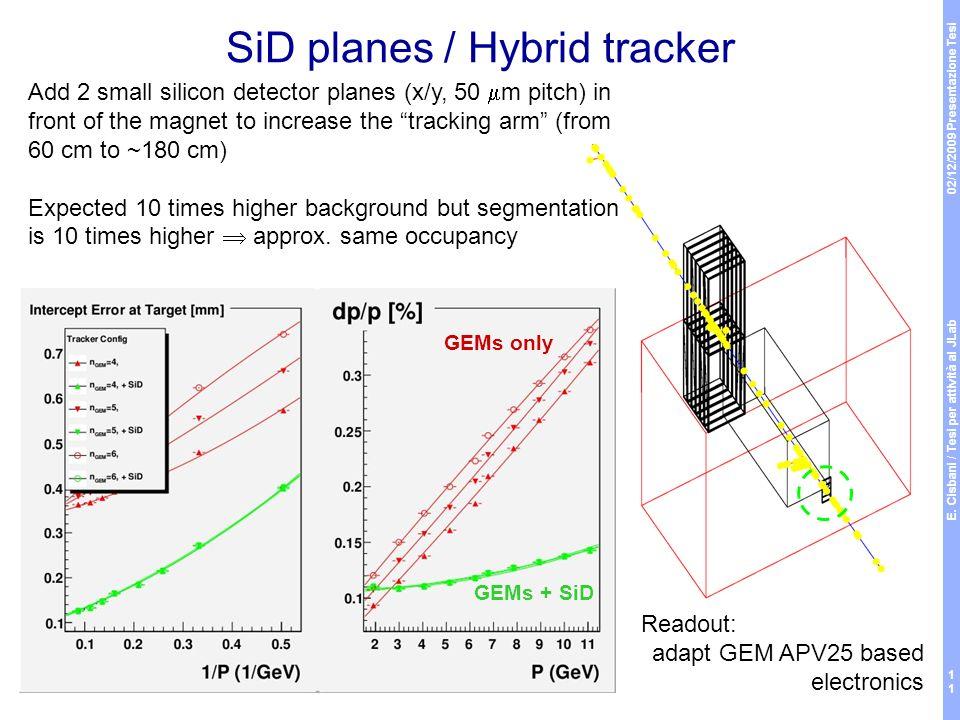 02/12/2009 Presentazione Tesi E. Cisbani / Tesi per attività al JLab 11 SiD planes / Hybrid tracker Add 2 small silicon detector planes (x/y, 50 m pit