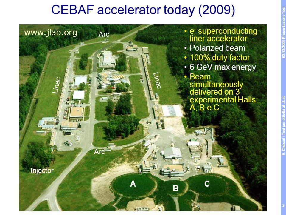 02/12/2009 Presentazione Tesi E. Cisbani / Tesi per attività al JLab 2 CEBAF accelerator today (2009) A B C Linac Arc Injector e - superconducting lin