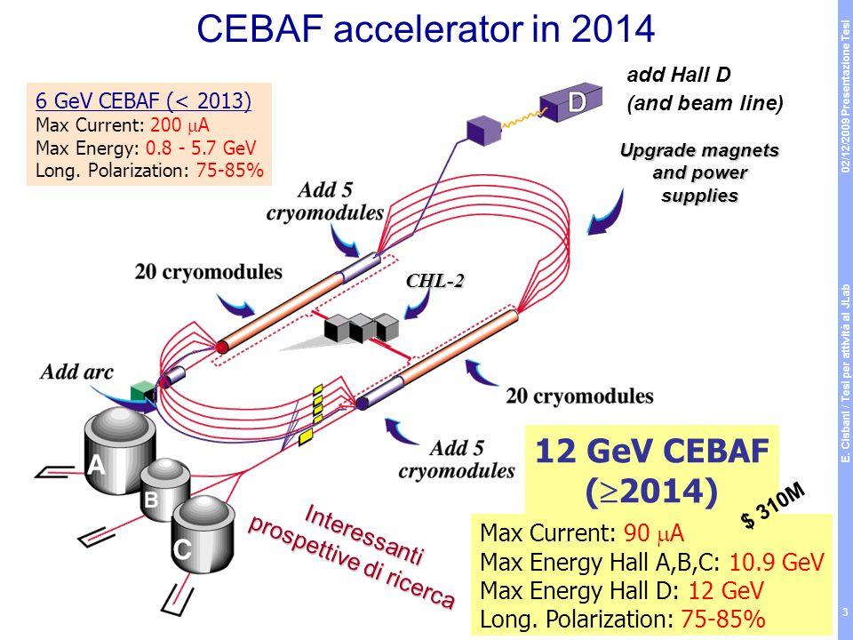 02/12/2009 Presentazione Tesi E. Cisbani / Tesi per attività al JLab 3 CEBAF accelerator in 2014 CHL-2 Upgrade magnets and power supplies add Hall D (