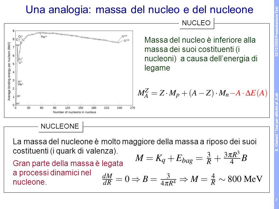02/12/2009 Presentazione Tesi E. Cisbani / Tesi per attività al JLab 7 Una analogia: massa del nucleo e del nucleone Massa del nucleo è inferiore alla