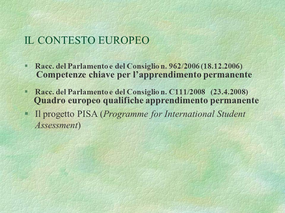 IL CONTESTO EUROPEO §Racc. del Parlamento e del Consiglio n.