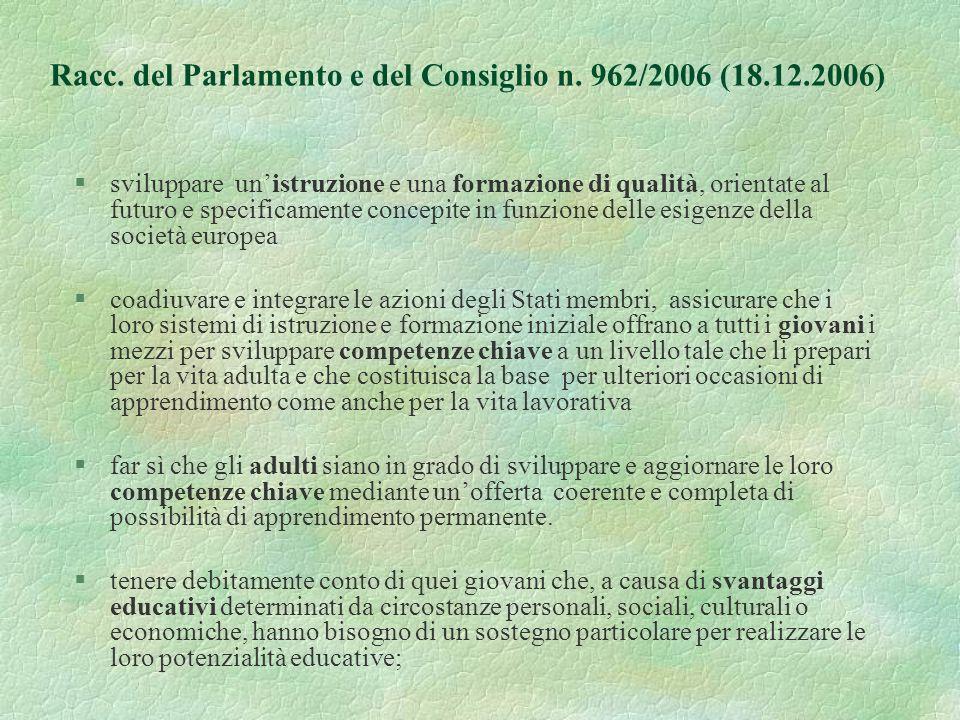 Racc.del Parlamento e del Consiglio n.