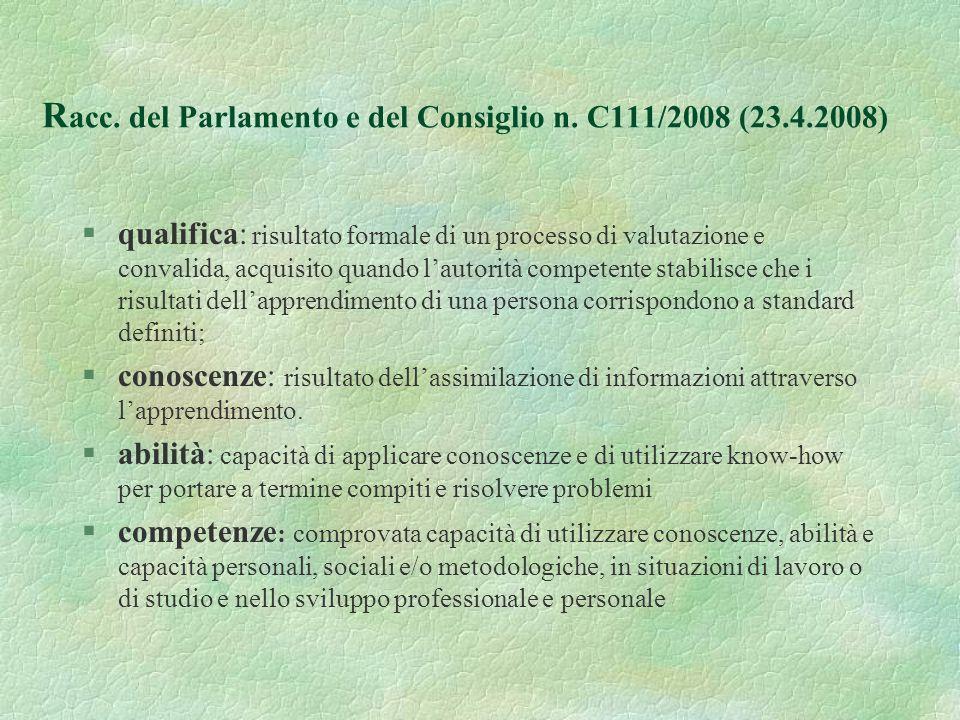 Racc.del Parlamento e del Consiglio n. C111/2008 (23.4.2008) conoscenzeabilità competenze Liv.