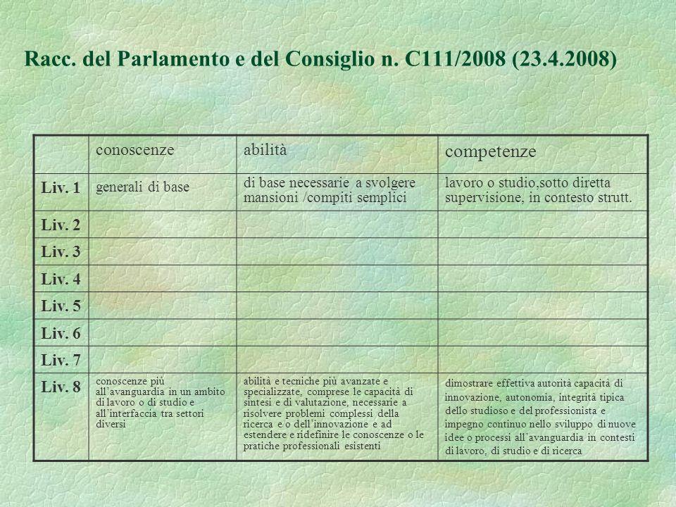 Racc. del Parlamento e del Consiglio n. C111/2008 (23.4.2008) conoscenzeabilità competenze Liv.