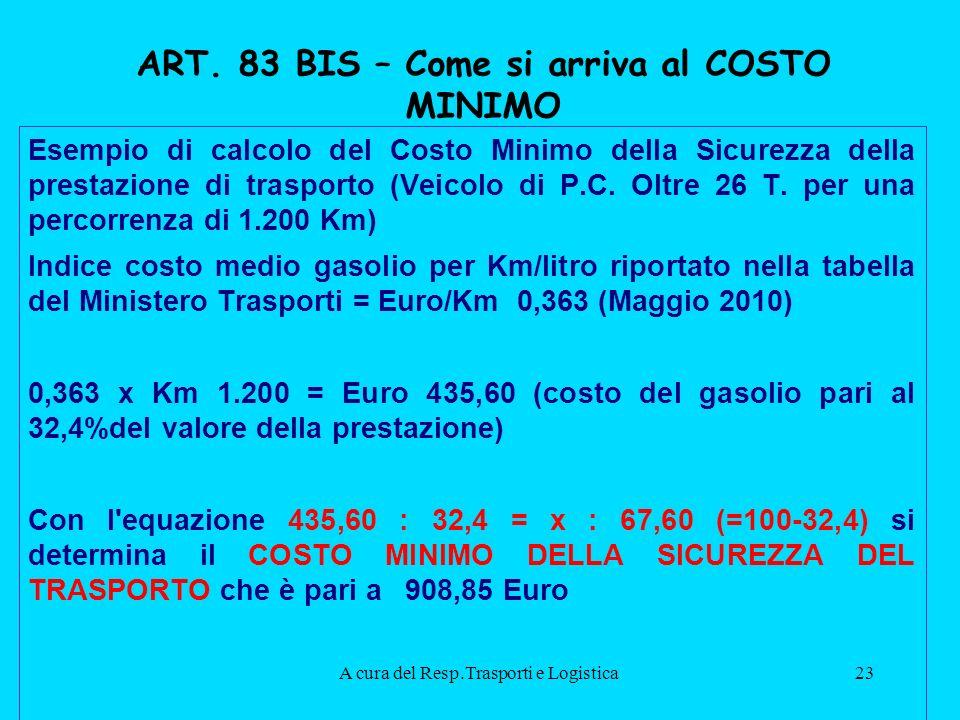 A cura del Resp.Trasporti e Logistica23 ART.