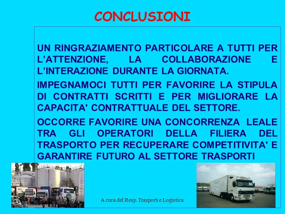 A cura del Resp.Trasporti e Logistica27 CONCLUSIONI UN RINGRAZIAMENTO PARTICOLARE A TUTTI PER LATTENZIONE, LA COLLABORAZIONE E LINTERAZIONE DURANTE LA GIORNATA.