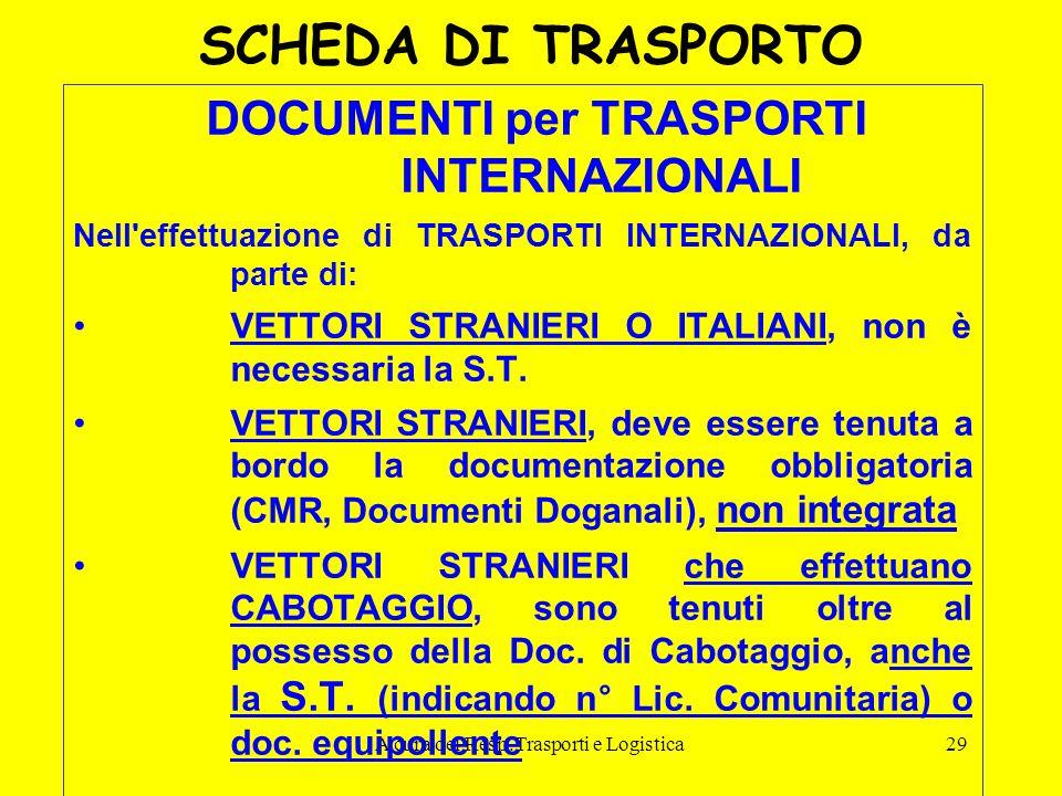 A cura del Resp.Trasporti e Logistica29 SCHEDA DI TRASPORTO DOCUMENTI per TRASPORTI INTERNAZIONALI Nell'effettuazione di TRASPORTI INTERNAZIONALI, da