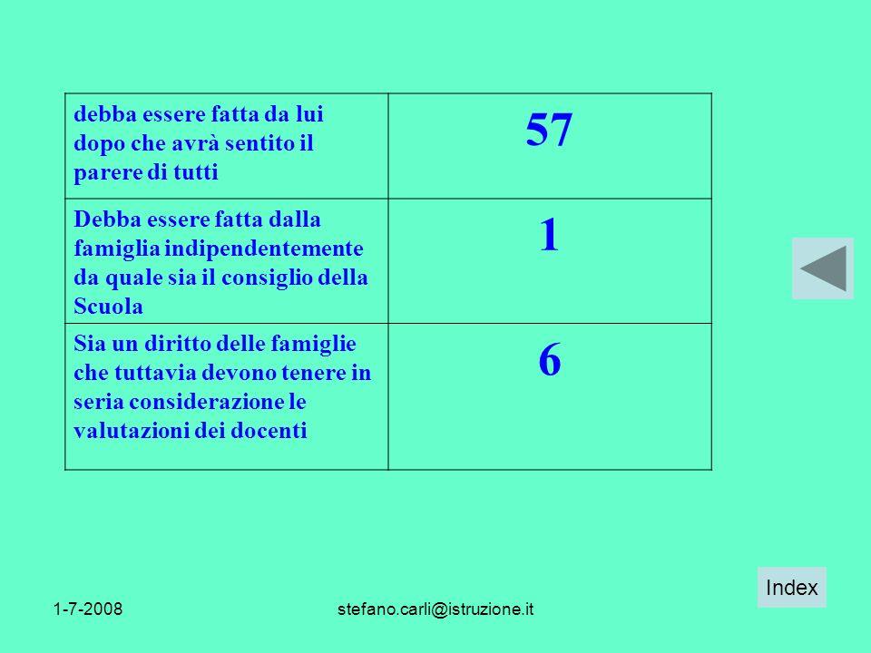 Index 1-7-2008stefano.carli@istruzione.it Risposte totali 59 Punteggi di gradimento media 12345 7%12%24%42%15%3.47