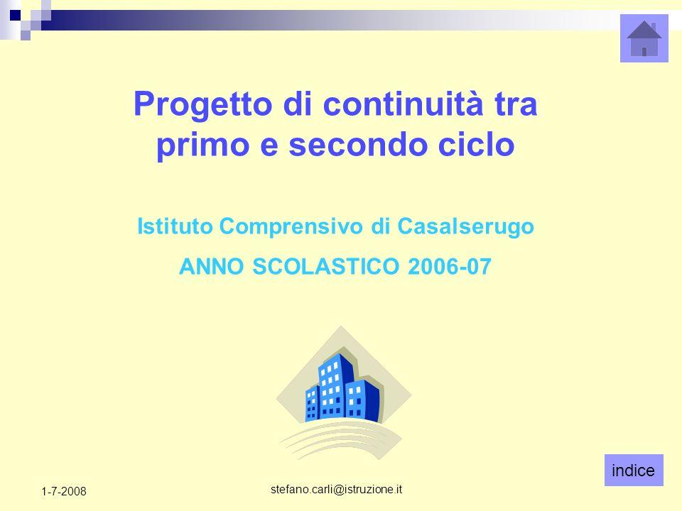 indice stefano.carli@istruzione.it 1-7-2008 Progetto di continuità tra primo e secondo ciclo Istituto Comprensivo di Casalserugo ANNO SCOLASTICO 2006-07