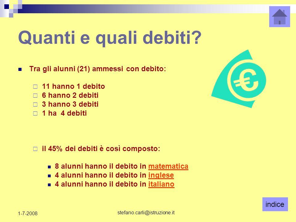 indice stefano.carli@istruzione.it 1-7-2008 Quanti e quali debiti.