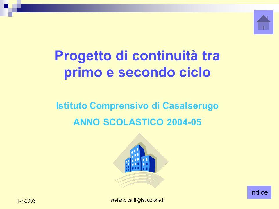 indice stefano.carli@istruzione.it 1-7-2006 Progetto di continuità tra primo e secondo ciclo Istituto Comprensivo di Casalserugo ANNO SCOLASTICO 2004-05