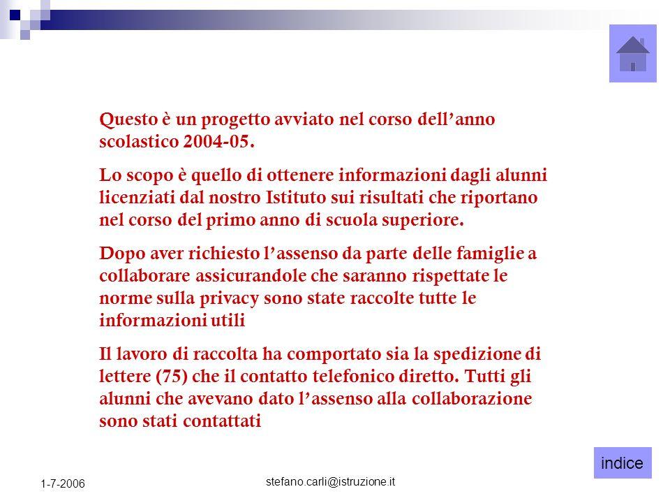 indice stefano.carli@istruzione.it 1-7-2006 M/Fesame licenzaistitutoesito 1^ superiorematematica MBITI Marconip/d (fisica)5 MSIP Bernardi - PDr4 FDITC Gramscip/d (mat)4 FSIP albergh.
