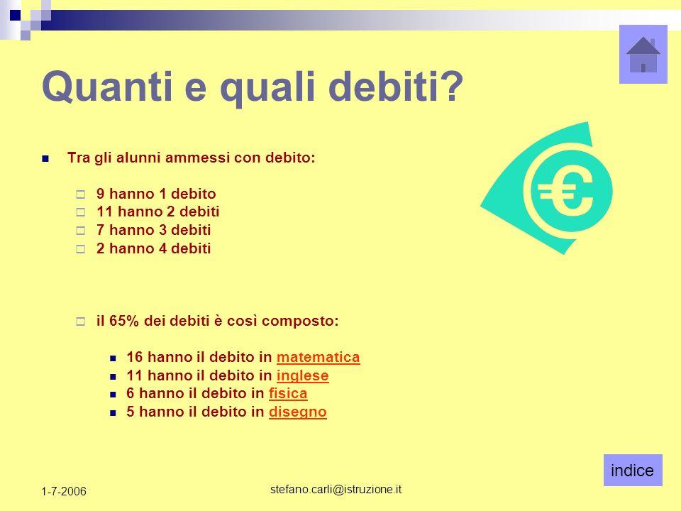 indice stefano.carli@istruzione.it 1-7-2006 Quanti e quali debiti.